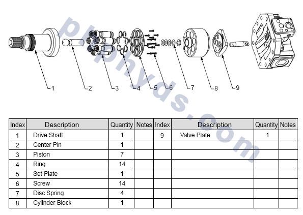 Rexroth Parts Drawing Rexroth A7vo55,hydraulic Pump