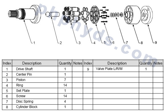 Hydraulic Motor Repair Parts : Rexroth a fm hydraulic motor spare parts rotating group